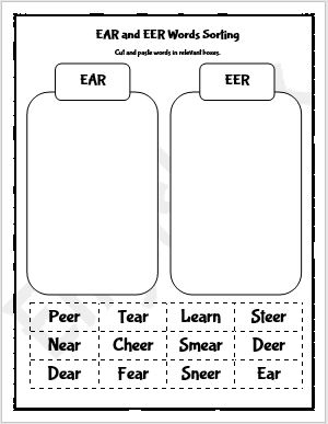 Ears Worksheet For Kindergarten